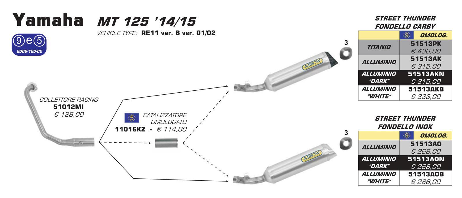 Schema Elettrico Yamaha Mt 125 : Em lineamoto arrow aon