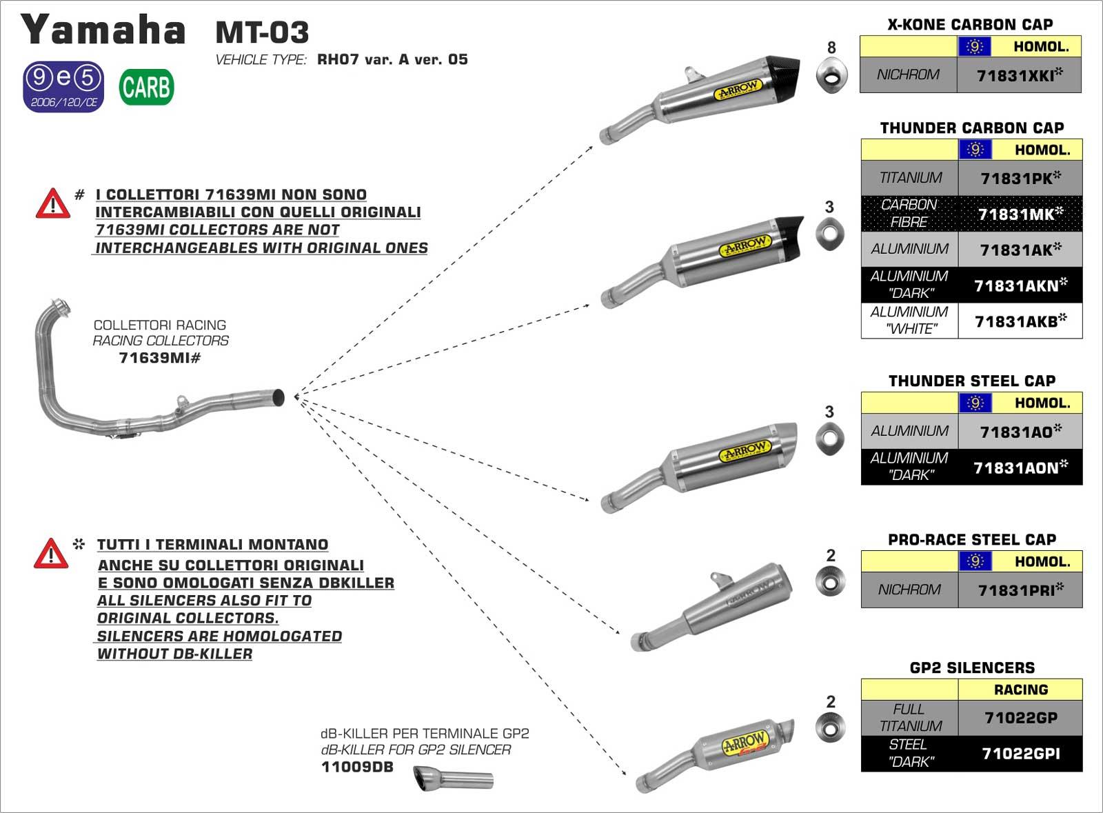 Schema Elettrico Yamaha Mt 03 : Em lineamoto arrow aon