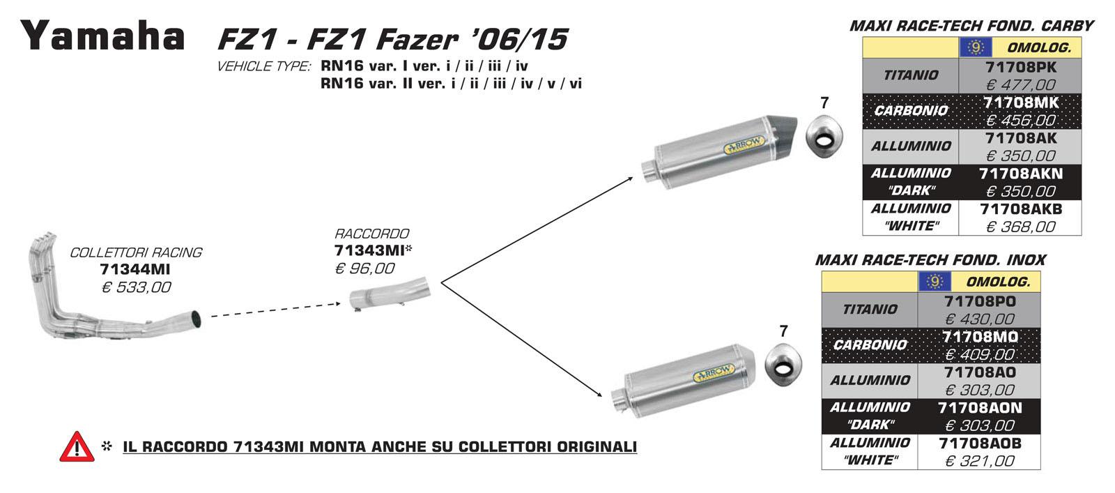 Em Lineamoto Arrow 71708akb 2003 Yamaha Fz1 Wiring Diagram Maxi Race Tech Aluminium White Silencer With Carby End Cap
